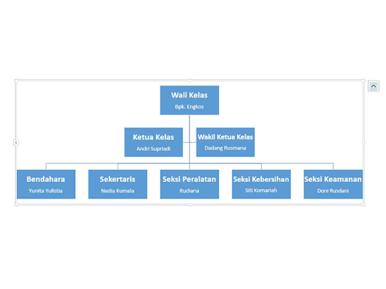 Gambar Struktur Kelas Yang Unik - AR Production