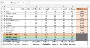 Cara Mencari Nilai Tertinggi dan Terendah di Microsoft Excel beserta Nama Pemiliknya