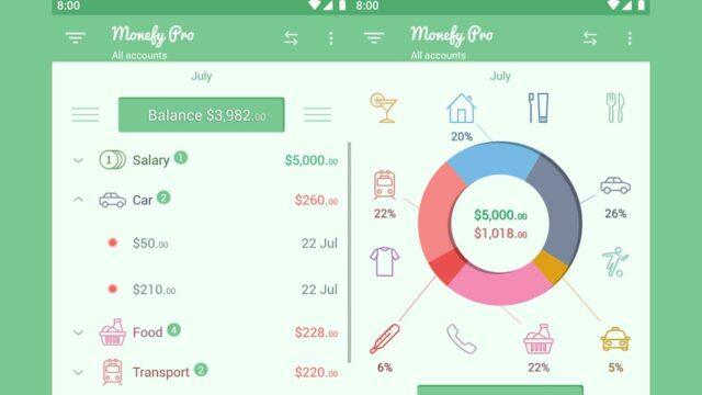 Aplikasi Pengatur Keuangan