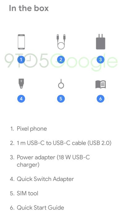 Isi Boks Google Pixel 4