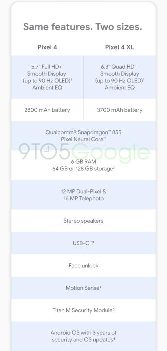 Spesifikasi Google Pixel 4